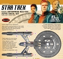 NEW:  U.S.S. Enterprise (from Discovery)  Aztec DECAL SET - 1:1000 scale from Round 2/Polar Lights